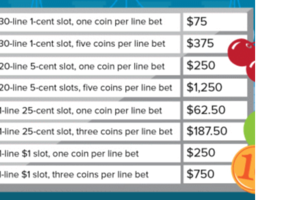 13 Tricks, die Sie nicht über Slot-Spiele wissen